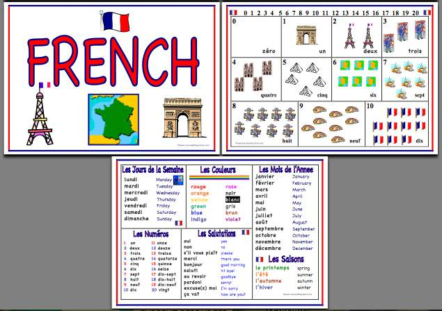 French - TOP TEACHING TOOLS