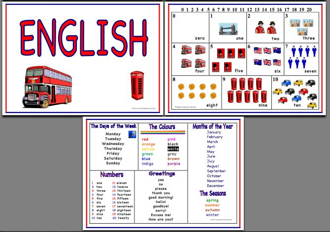 English, Literacy and ESL - TOP TEACHING TOOLS