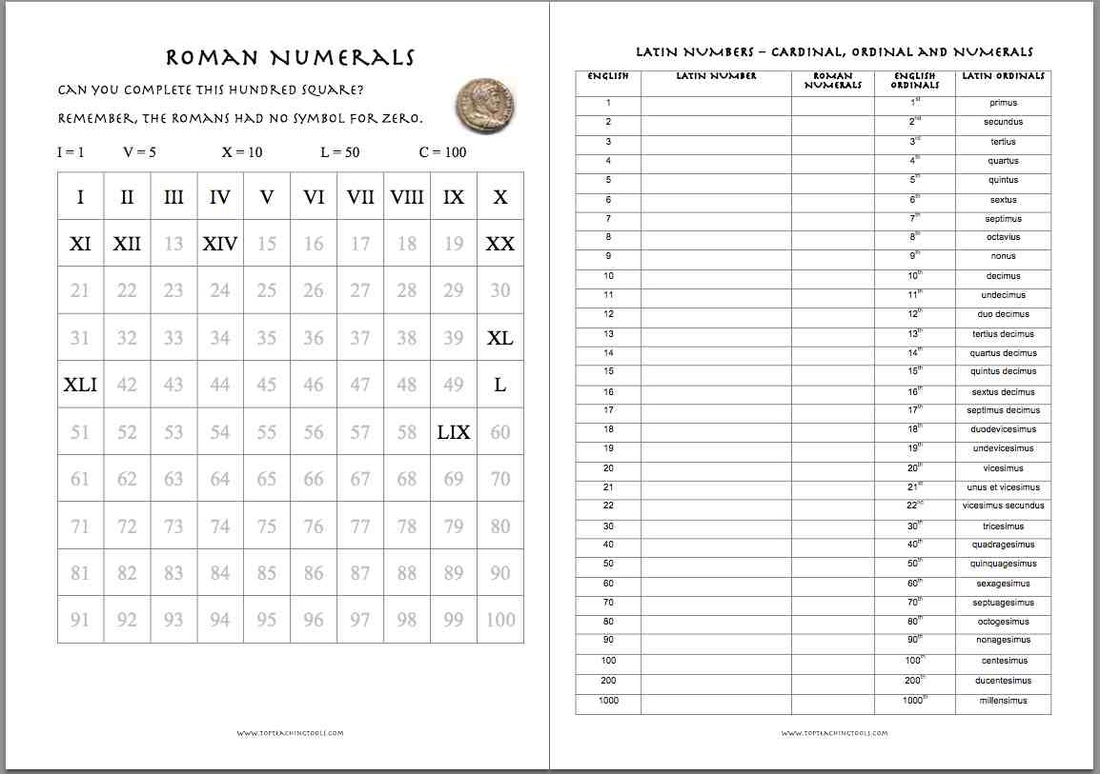 worksheet Roman Numerals 1-50 similiar printable roman numeral char1thru 50 keywords numerals worksheets