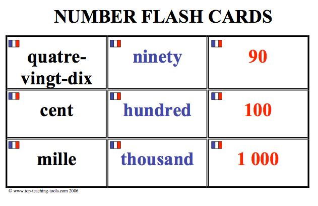 photograph about Printable French Flashcards called French - Supreme Instruction Resources